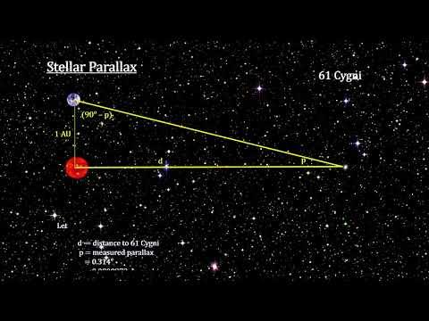 Classroom Aid - Stellar Parallax