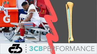 Saquon Barkley's right ankle syndesmotic tear (high ankle sprain): How quickly can he get back?