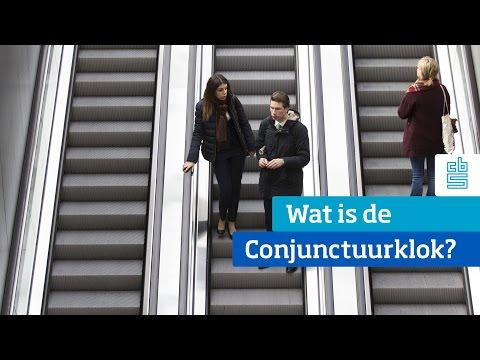 De Conjunctuurklok - CBS