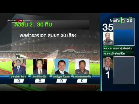 หยั่งเสียง ผู้สมัคร นายกฯบอลไทย | 10-02-59 | ไทยรัฐนิวส์โชว์ | ThairathTV