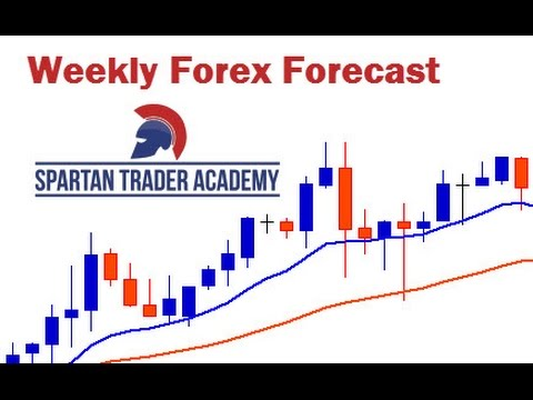 Forex Outlook & trading emotions - YouTube