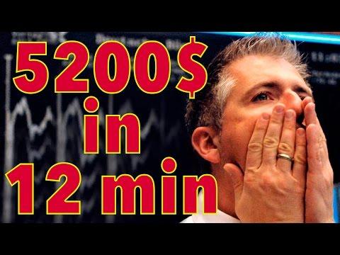 # Binary Option Trading Strategies Pdf ★★ Forex Rate Sar