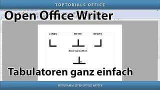 Tabulatoren ganz einfach (Open Office Writer)