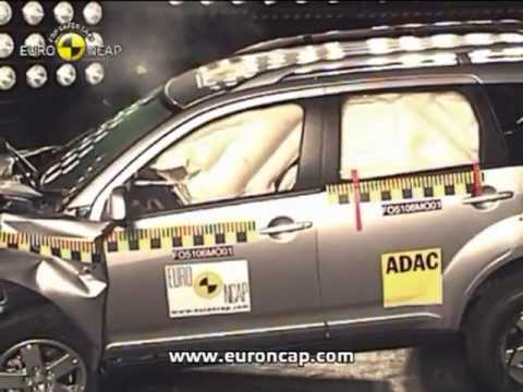 Euro NCAP _ Mitsubishi Outlander _ 2007 _ Crash test