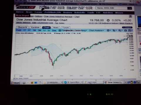 dow jones at 20000 what expect now gold silver bottom rising interest rates bonds short term trade