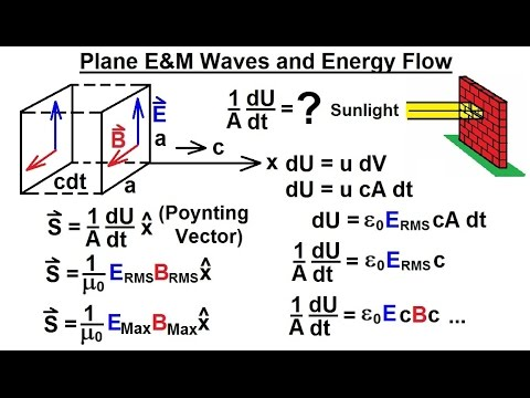 Physics - E&M: E&M Radiation (18 of 22) Plane E&M Waves and Energy Flow