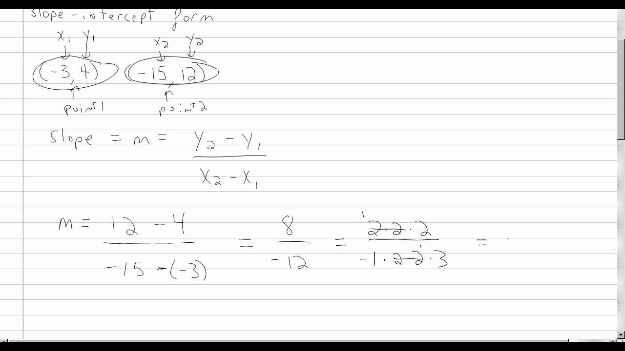Point Slope Form With Two Points Example Youtube