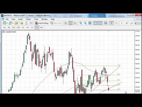 Trade concerns tourment stocks | tradimo