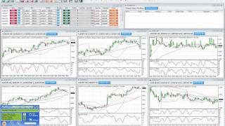 Team Trading ForEx Platform Pip Spread Problem