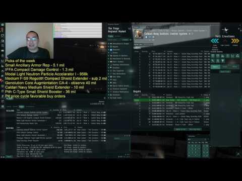Eve Online Station Trader 4 11 2017
