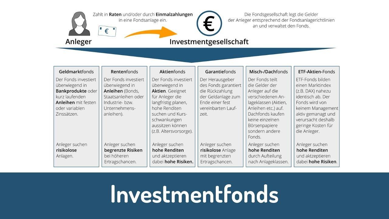 Investmentfonds vor und nachteile kohlekraftwerke realized investment gains