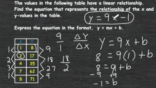 Writing A Linear Equation From A Function Table thumbnail
