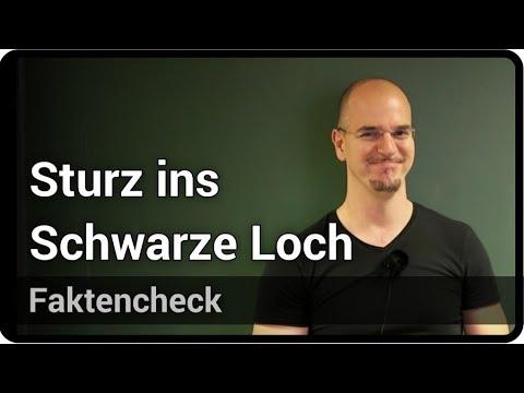 Sturz ins Schwarze Loch • Faktencheck   Andreas Müller