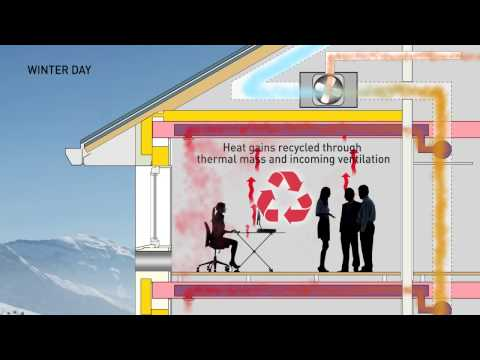 5  Thermal mass and winter heat recycling