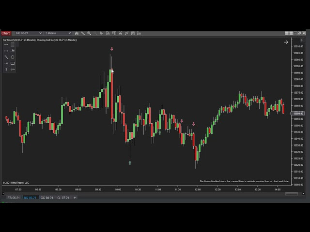 060921 -- Daily Market Review ES GC CL NQ - Live Futures Trading Call Room