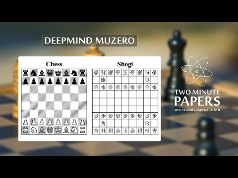 MuZero: DeepMind's New AI Mastered More Than 50 Games