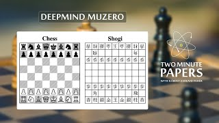 MuZero: DeepMinds New AI Mastered More Than 50 Games