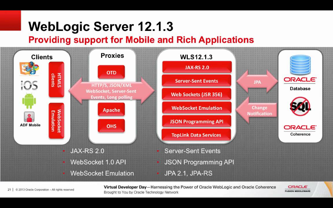 developer preview oracle weblogic 12 1 3 youtube