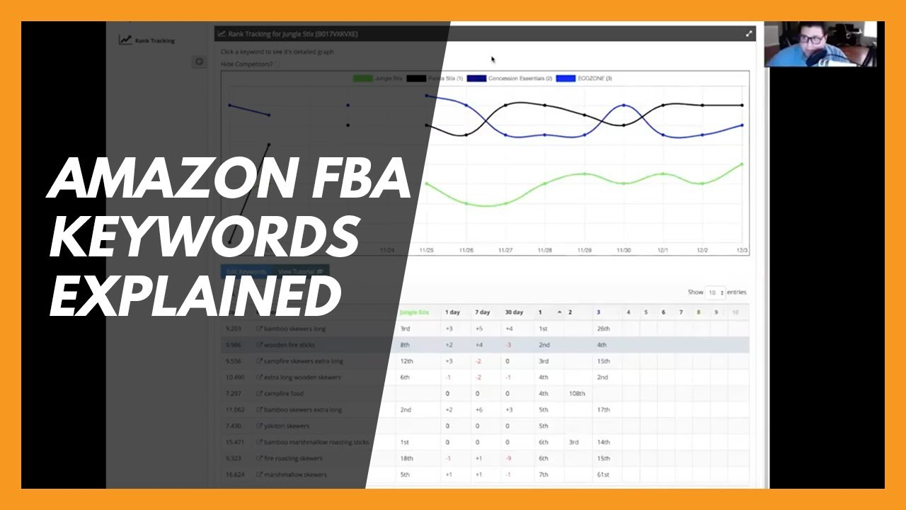 amazon fba keywords