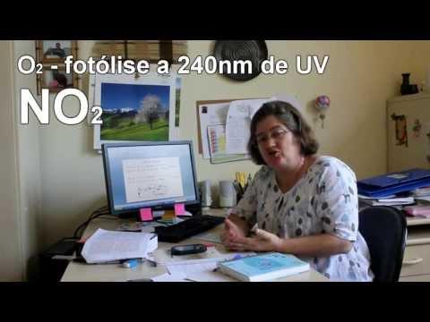 Ozônio E CFCs - Entrevista Com Profa. Adalgiza Fornaro