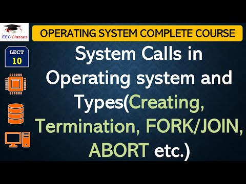 Services (System Calls) for Process Management | Creating, Termination, FORK/JOIN, ABORT etc.