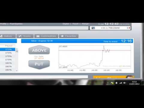Top Real Working Binary Options Robots