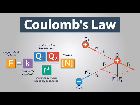 Coulomb's Law | Electronics Basics #2