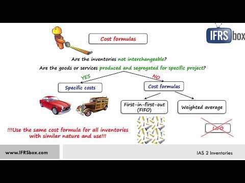 IAS 2 Inventories - summary
