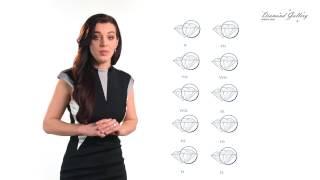 видео Чистота бриллианта, таблица оценки качества GIA и ТУ