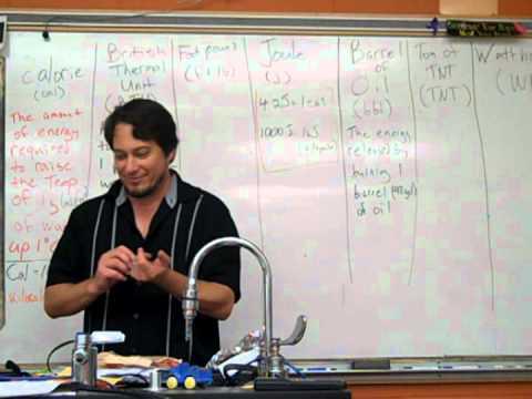 Energy Units and Conversion Factors