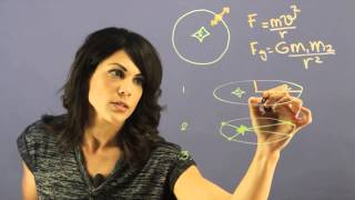 How Orbit Works : Astronomy & the Solar System