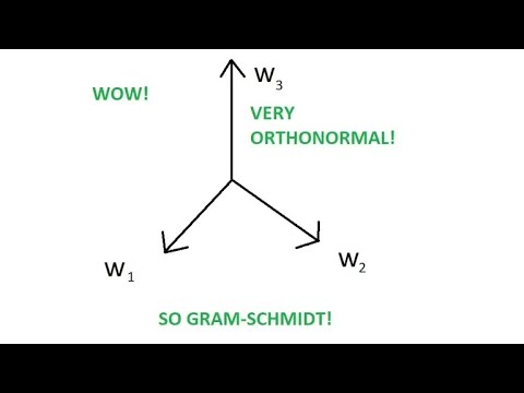 The Gram-Schmidt Process
