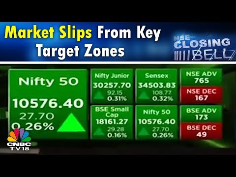 Closing Bell (18th Apr)   Market Slips From Key Target Zones; Nifty Fails to Move Past 10,600