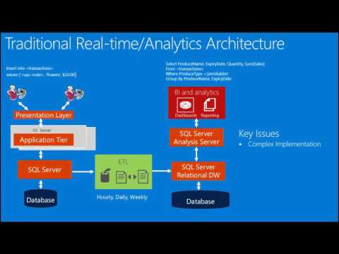 Real Time Operational Analytics in SQL Server 2016