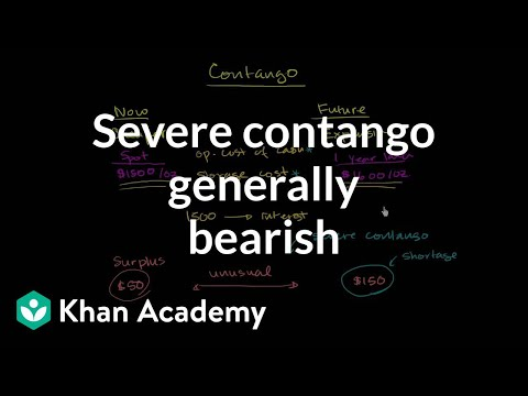 Severe contango generally bearish | Finance & Capital Markets | Khan Academy