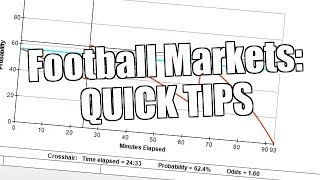 Bet Angel - Football markets quick tips