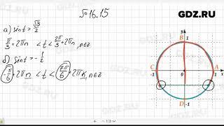 № 16.15- Алгебра 10-11 класс Мордкович