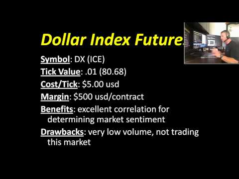 Dollar Index Contract Specifications; Tick Value, Margin Requirements, Round Term Commissions