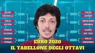 EURO 2020 🏆 COMMENTIAMO IL TABELLONE DEGLI OTTAVI❗