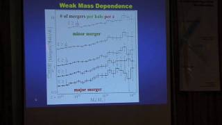 Cosmology on the Beach - Chung-Pei Ma: Lecture 2