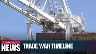 Timeline of the trade conflict between U.S. and China