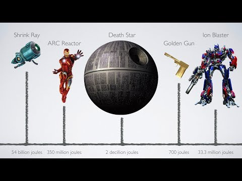 Most Powerful Weapons in the Universe