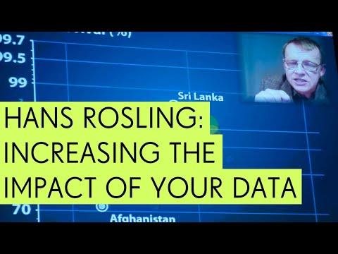 Hans Rosling - Data Visualisation