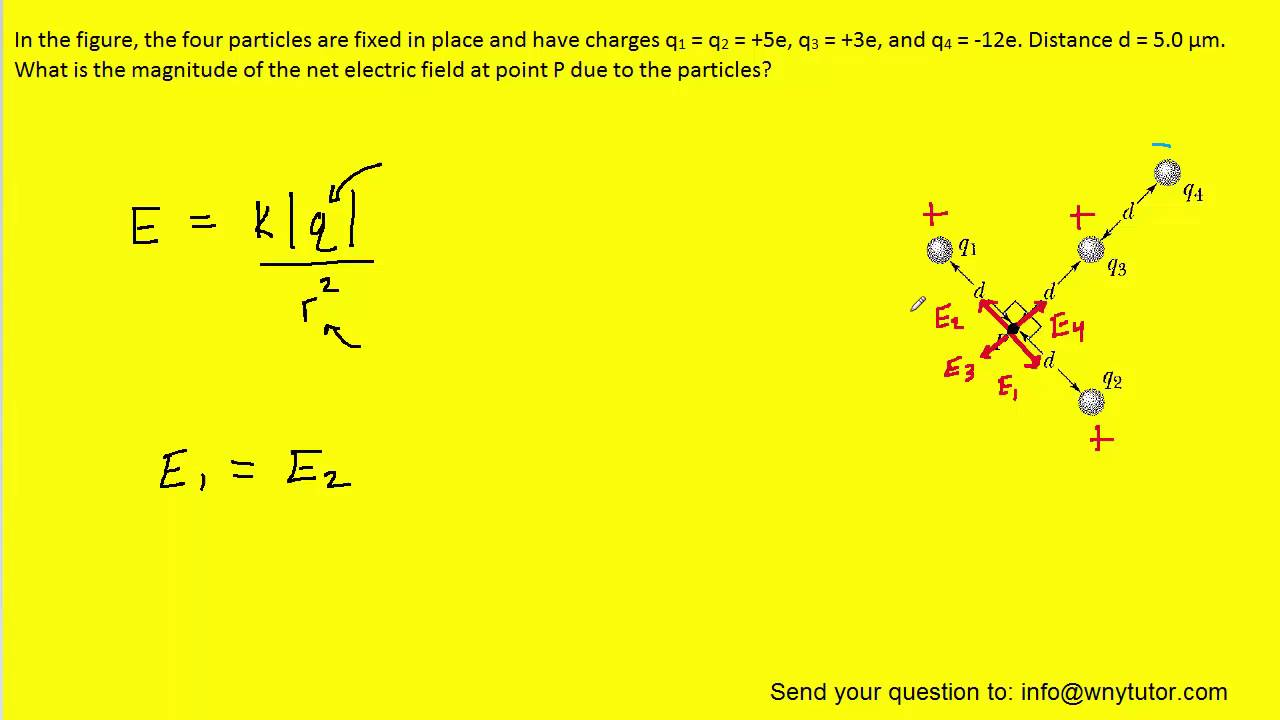 In the figure the four particles are fixed in place and have ...