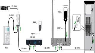 Como instalar Roteador, descobrir iP e senha para configuração