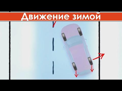 Как водитель должен воздействовать на педаль подачи топлива при заносе