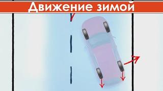 видео Занос автомобиля. Занос переднеприводного автомобиля. Занос заднеприводного автомобиля.