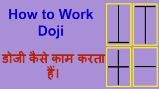 How to use Doji Candlestick Pattern in hindi. Technical Analysis in Hindi