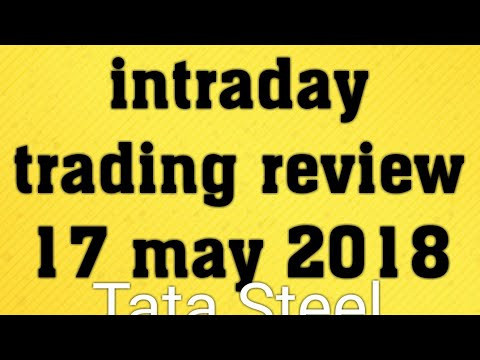 INTRADAY TRADING REVIEW 17 May 2018
