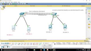 How to configuration Etherchannel Lab